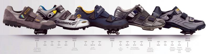 Shimano_25Years_of_SPD_Shoes