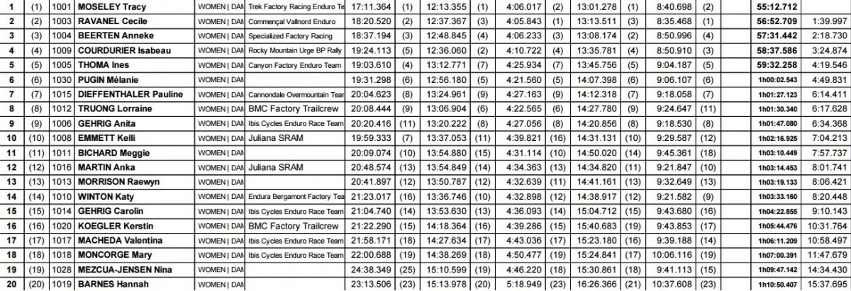 max_samoens_final_standings_women_869188